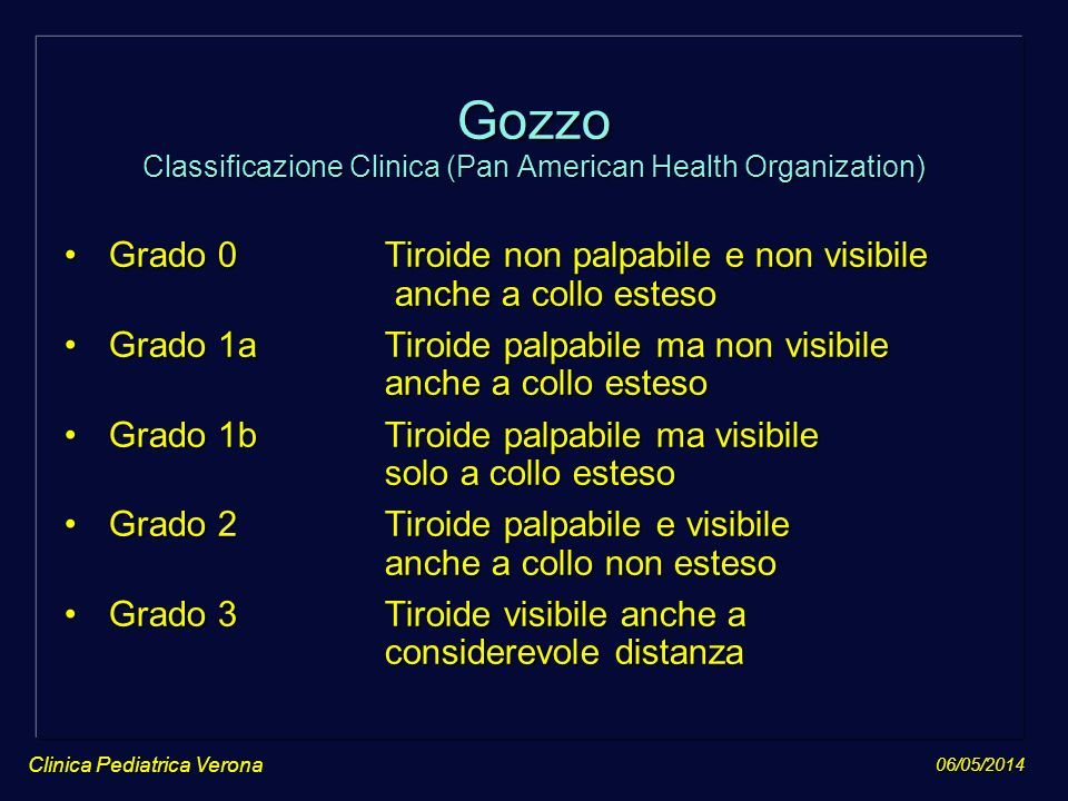Gozzo Classificazione Clinica (Pan American Health Organization)