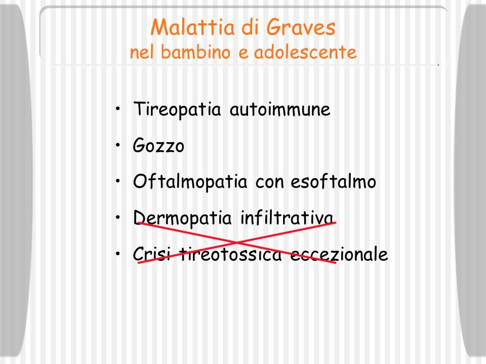 Malattia di Graves nel bambino e adolescente