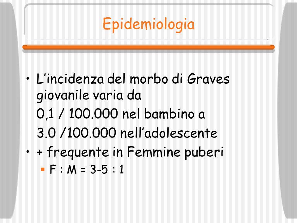 Epidemiologia L'incidenza del morbo di Graves giovanile varia da