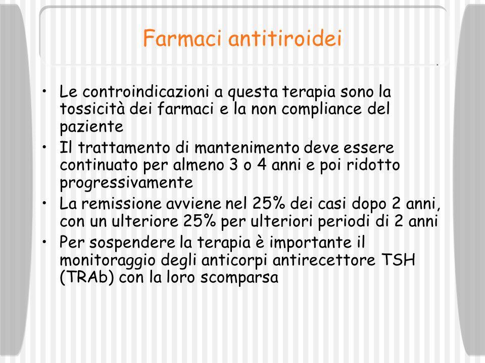 Farmaci antitiroidei Le controindicazioni a questa terapia sono la tossicità dei farmaci e la non compliance del paziente.