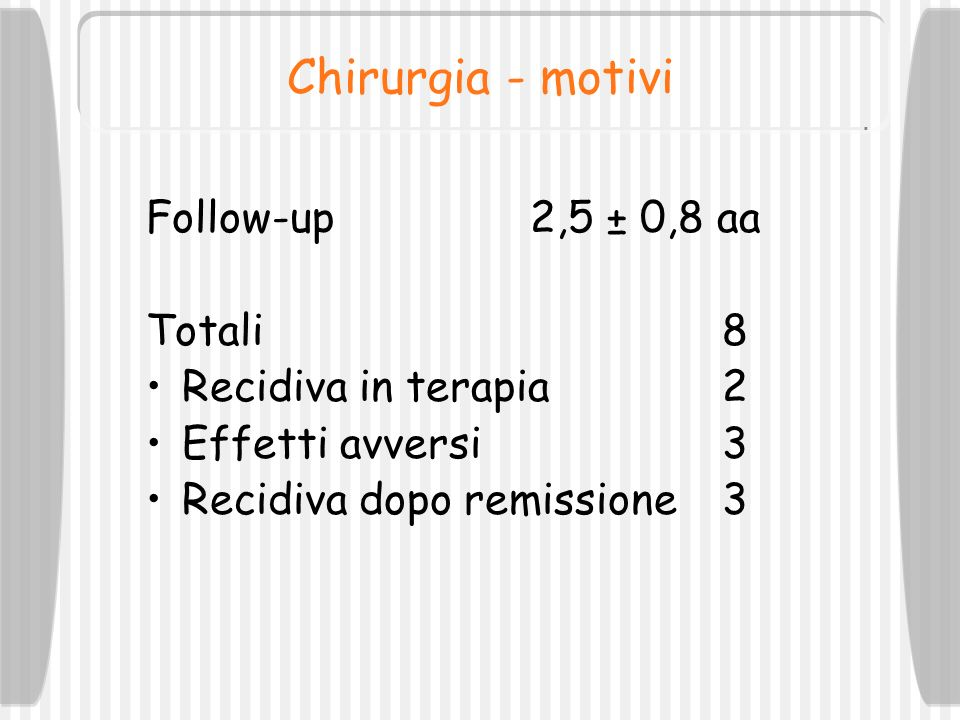 Chirurgia - motivi Follow-up 2,5 ± 0,8 aa Totali 8