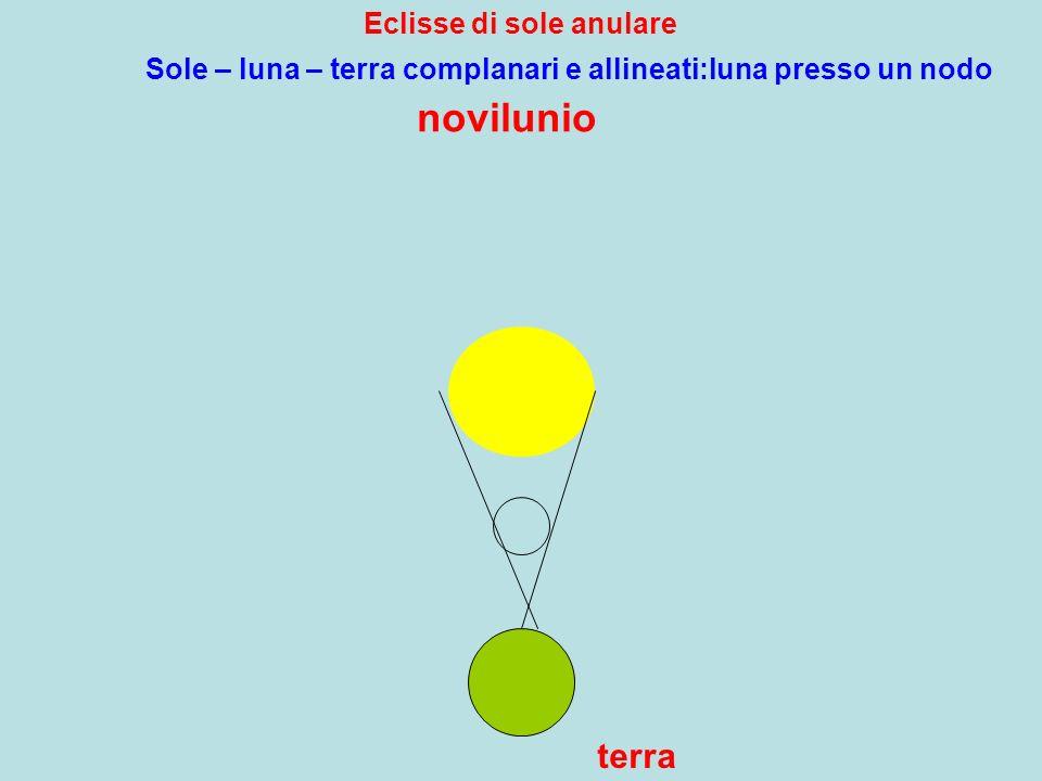 Eclisse di sole anulare