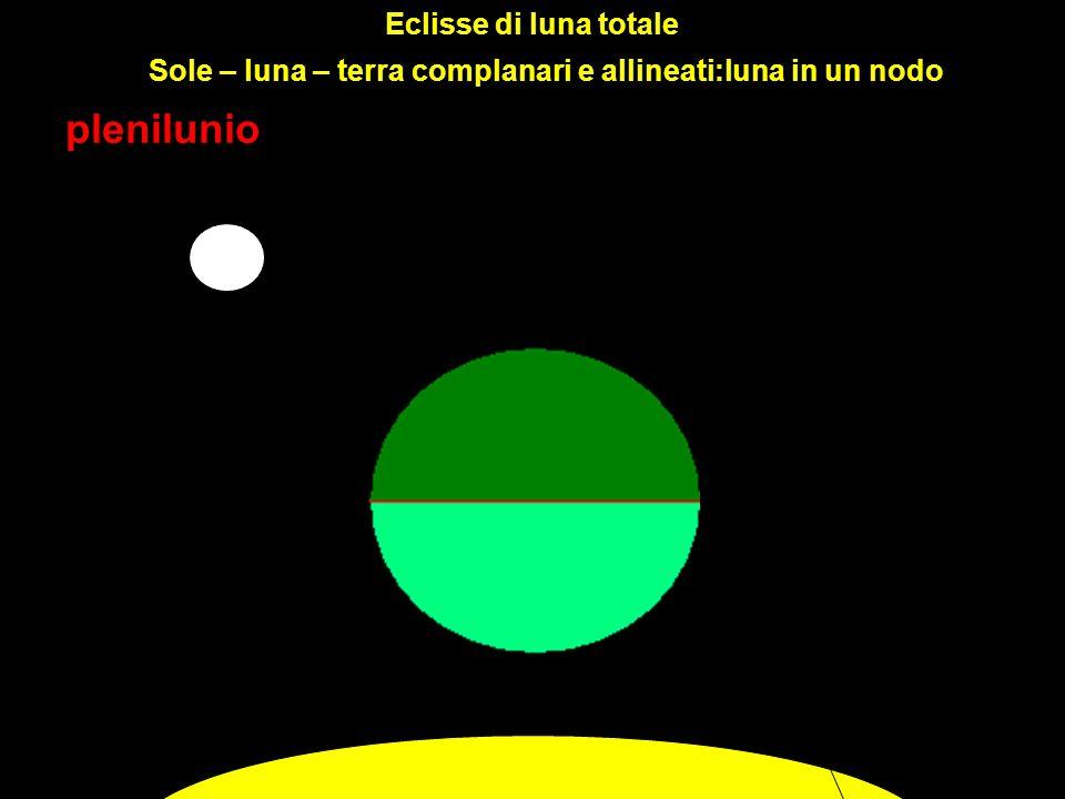 plenilunio terra Eclisse di luna totale