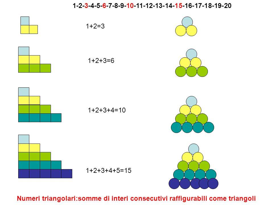 1-2-3-4-5-6-7-8-9-10-11-12-13-14-15-16-17-18-19-20 1+2=3. 1+2+3=6. 1+2+3+4=10. 1+2+3+4+5=15.