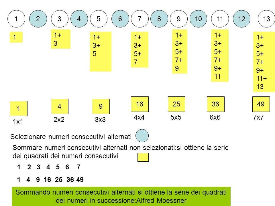 1 2. 3. 4. 5. 6. 7. 8. 9. 10. 11. 12. 13. 1+ 3. 1+ 3+ 5+ 7+9. 1+ 3+ 5+ 7+ 9+ 11. 1. 1+ 3+ 5.