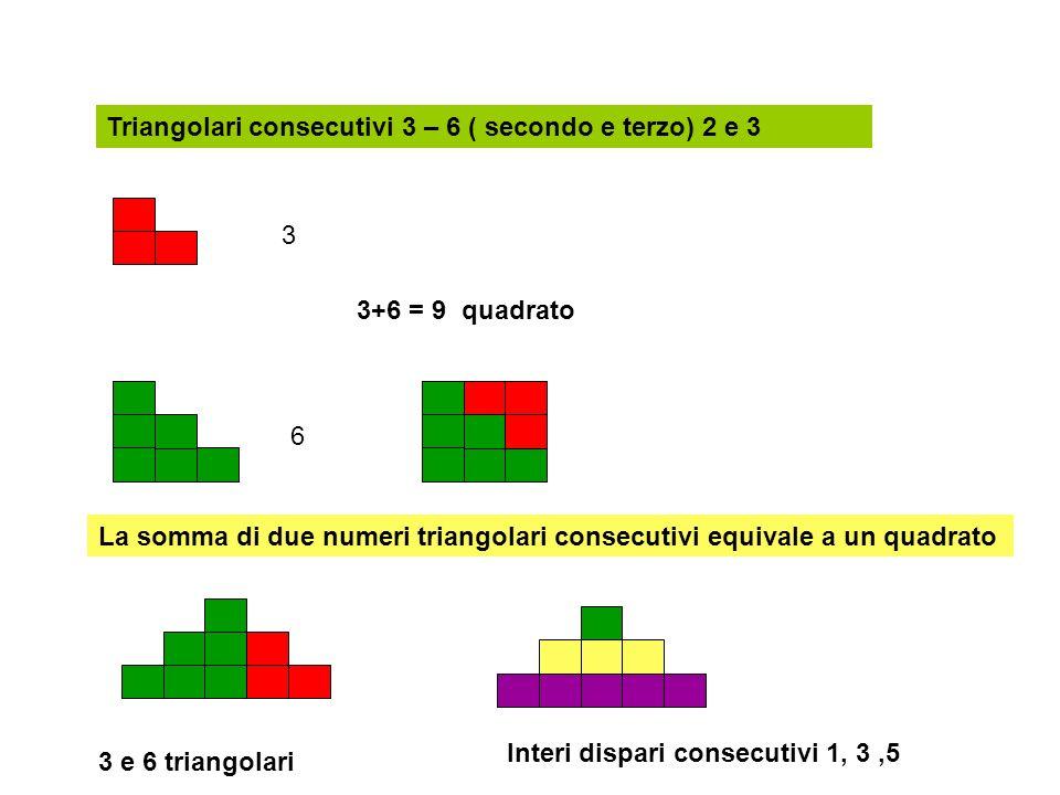 Triangolari consecutivi 3 – 6 ( secondo e terzo) 2 e 3