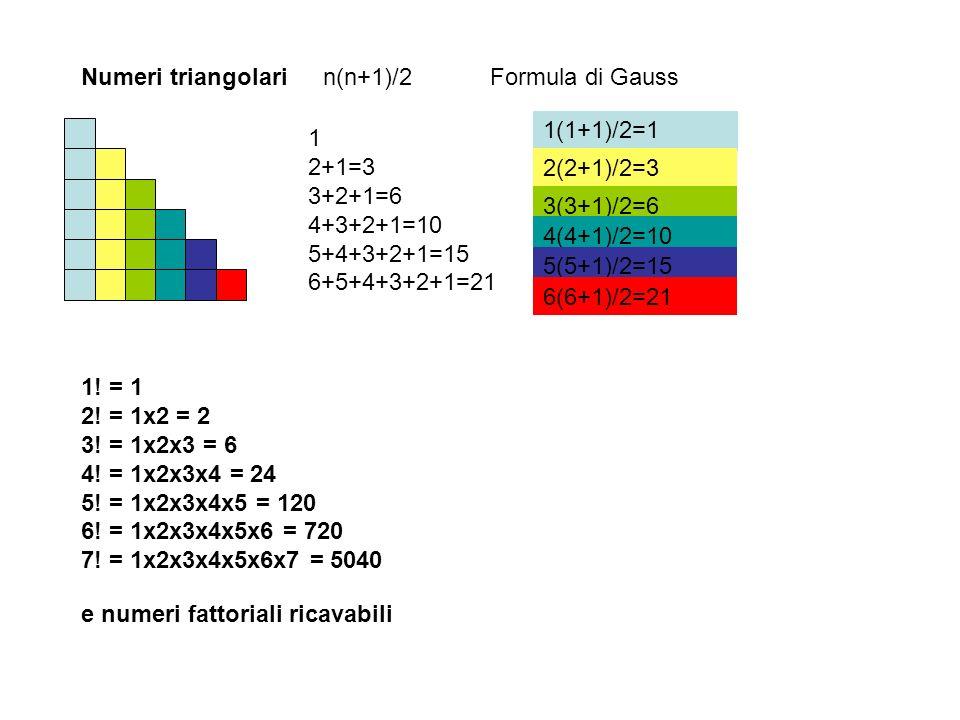 Numeri triangolari n(n+1)/2. Formula di Gauss. 1(1+1)/2=1. 1 2+1=3 3+2+1=6 4+3+2+1=10 5+4+3+2+1=15 6+5+4+3+2+1=21.