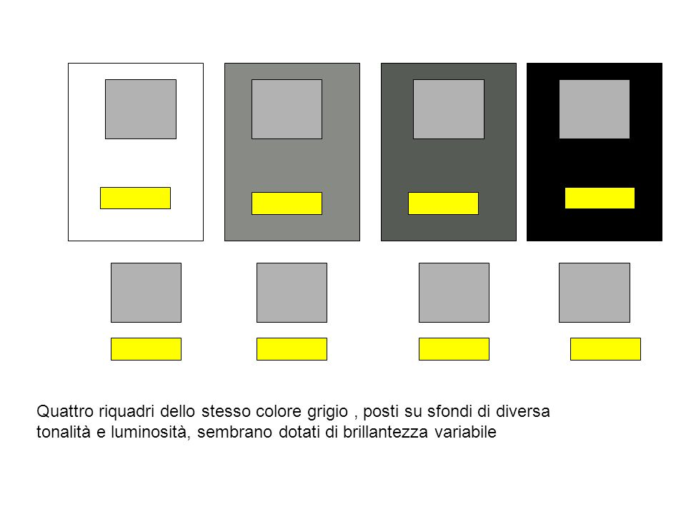 Quattro riquadri dello stesso colore grigio , posti su sfondi di diversa tonalità e luminosità, sembrano dotati di brillantezza variabile