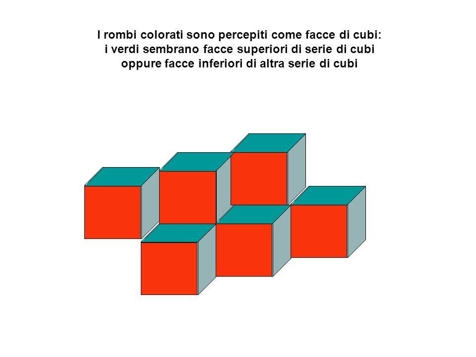 I rombi colorati sono percepiti come facce di cubi: i verdi sembrano facce superiori di serie di cubi oppure facce inferiori di altra serie di cubi