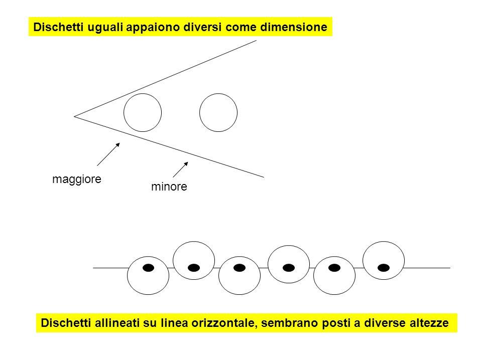 Dischetti uguali appaiono diversi come dimensione