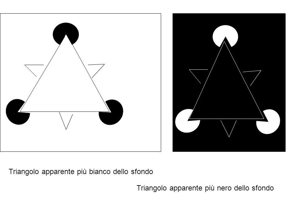 Triangolo apparente più bianco dello sfondo