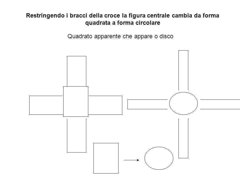 Restringendo i bracci della croce la figura centrale cambia da forma quadrata a forma circolare