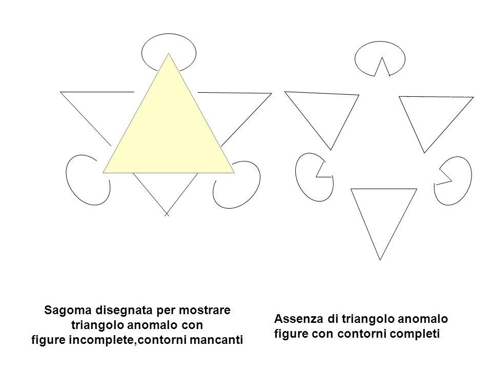 Sagoma disegnata per mostrare triangolo anomalo con figure incomplete,contorni mancanti