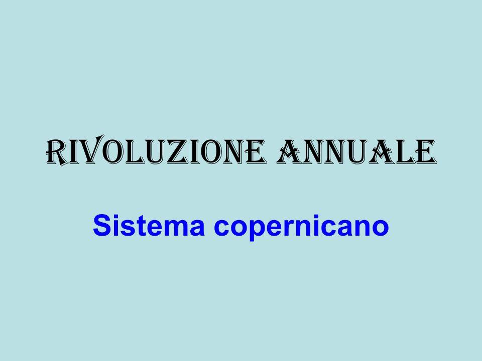 Rivoluzione annuale Sistema copernicano