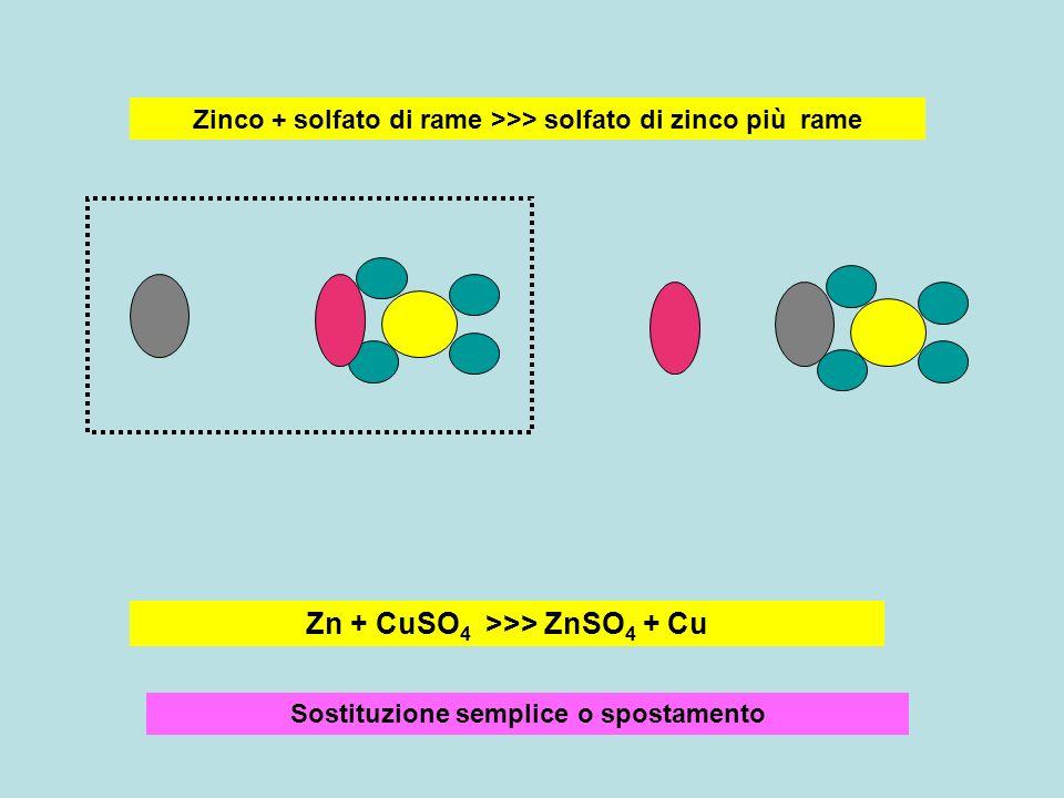 Zn + CuSO4 >>> ZnSO4 + Cu