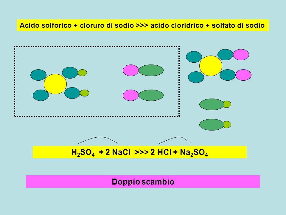 H2SO4 + 2 NaCl >>> 2 HCl + Na2SO4