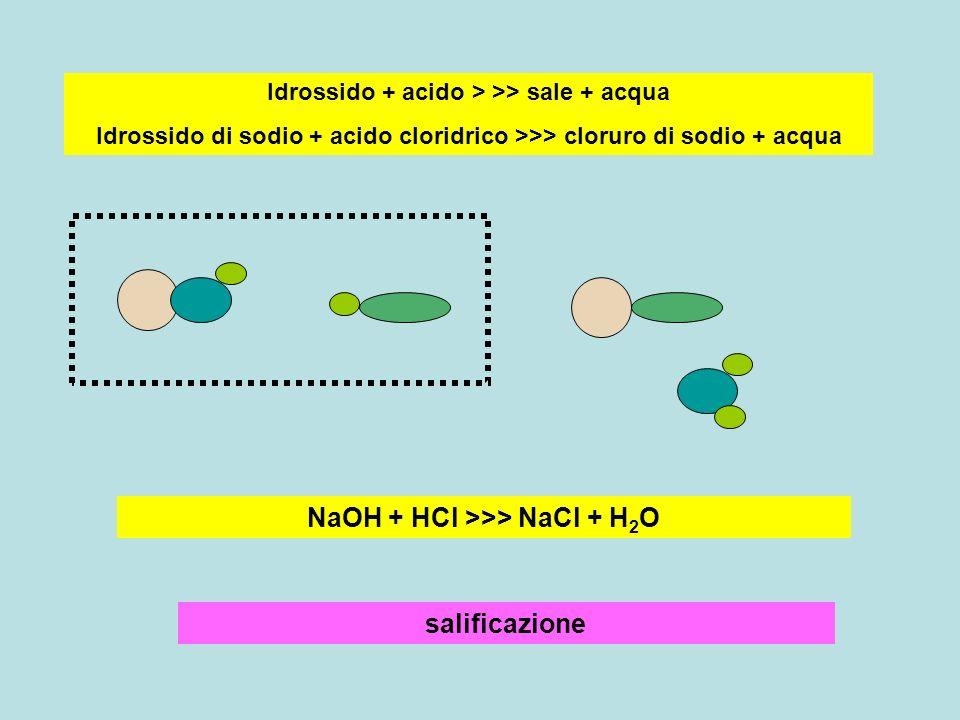 NaOH + HCl >>> NaCl + H2O salificazione