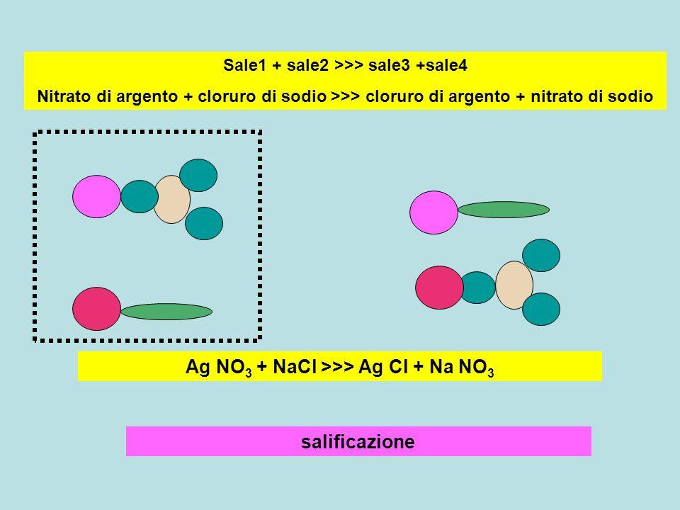 Ag NO3 + NaCl >>> Ag Cl + Na NO3 salificazione