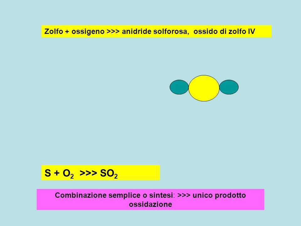 Zolfo + ossigeno >>> anidride solforosa, ossido di zolfo IV