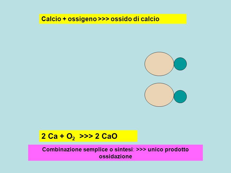 Calcio + ossigeno >>> ossido di calcio