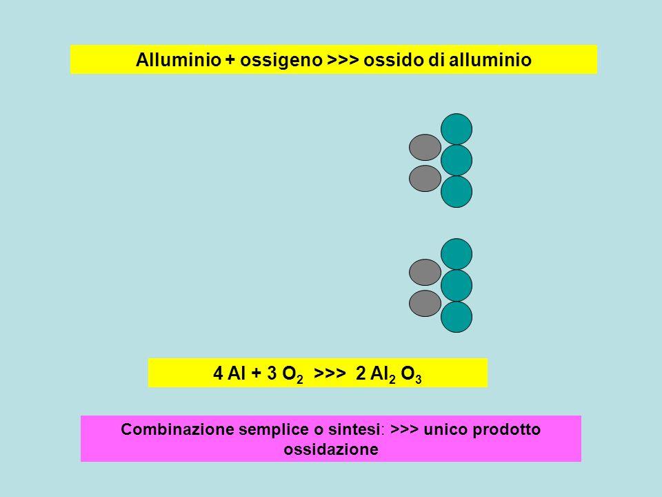 Alluminio + ossigeno >>> ossido di alluminio
