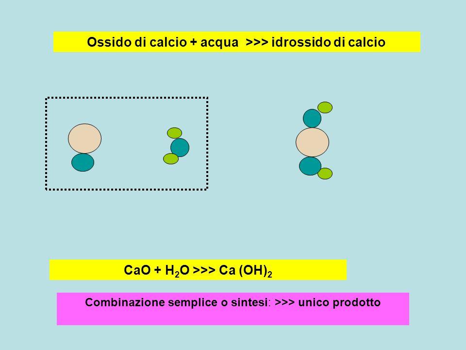 Ossido di calcio + acqua >>> idrossido di calcio