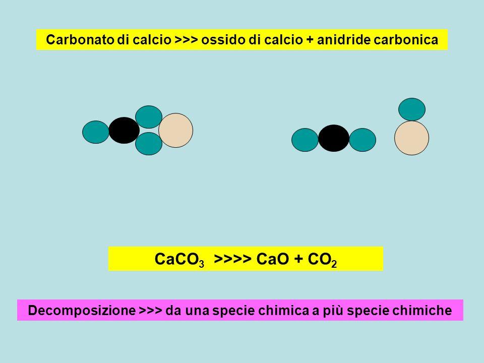CaCO3 >>>> CaO + CO2