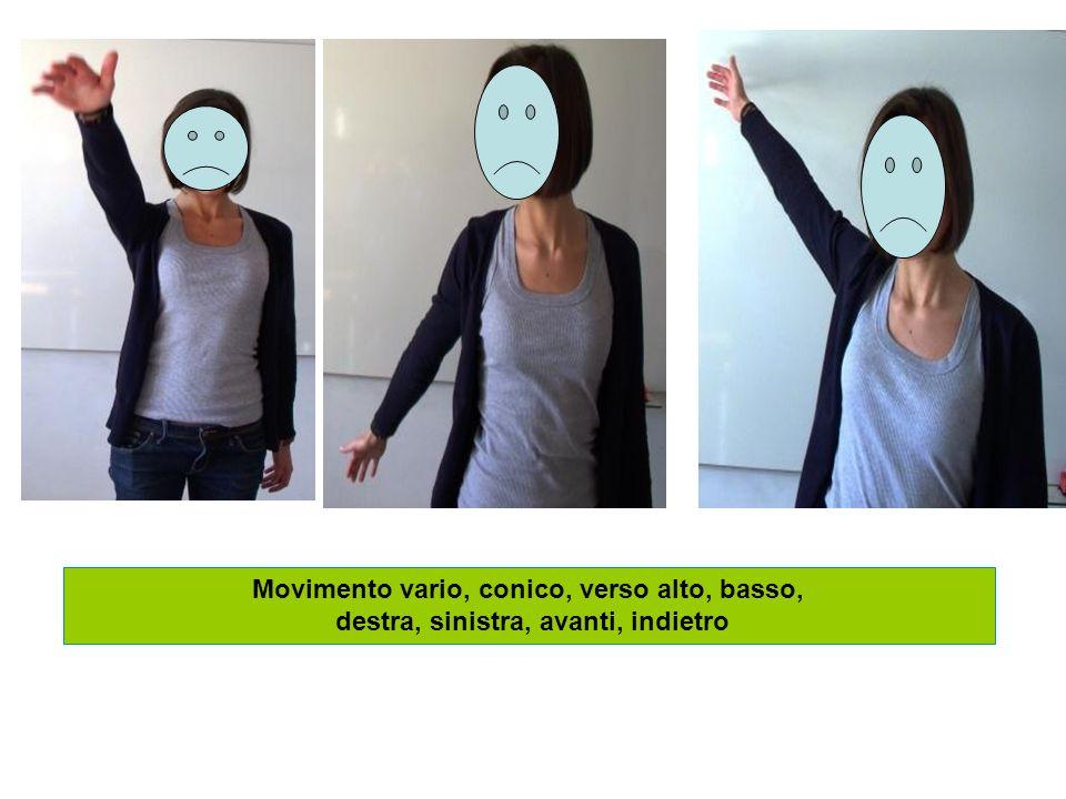 Movimento vario, conico, verso alto, basso, destra, sinistra, avanti, indietro