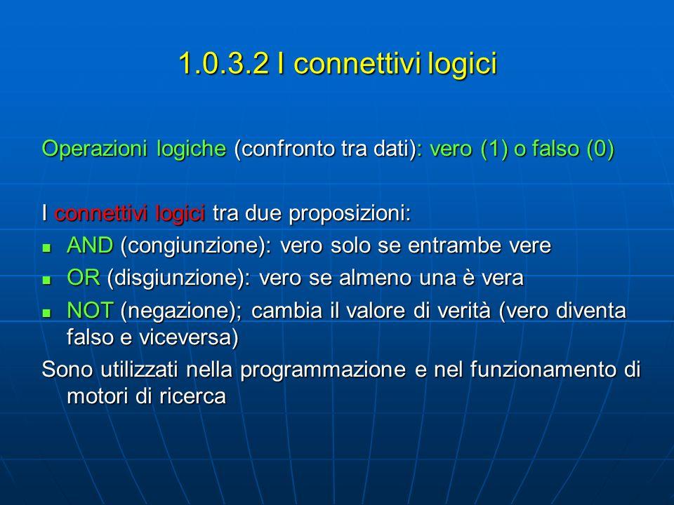 1.0.3.2 I connettivi logici Operazioni logiche (confronto tra dati): vero (1) o falso (0) I connettivi logici tra due proposizioni: