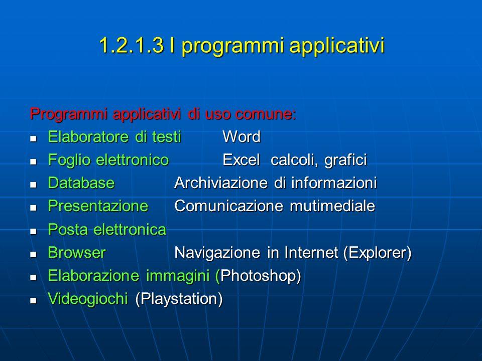 1.2.1.3 I programmi applicativi
