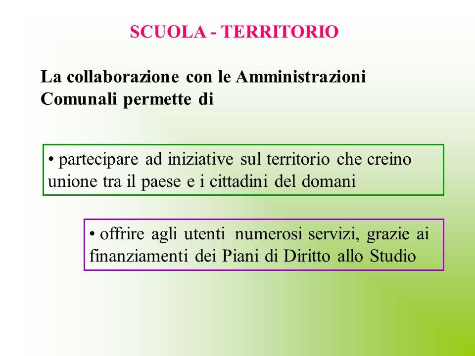 SCUOLA - TERRITORIO La collaborazione con le Amministrazioni Comunali permette di.