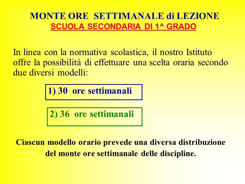 MONTE ORE SETTIMANALE di LEZIONE SCUOLA SECONDARIA DI 1^ GRADO