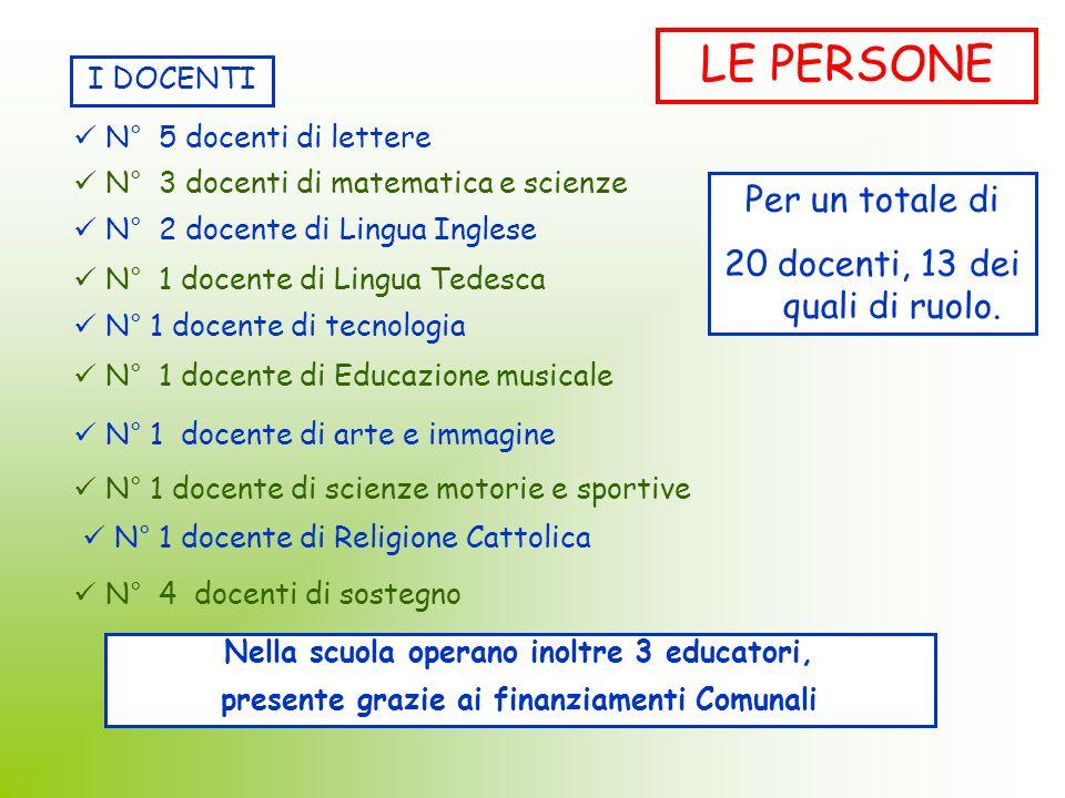 LE PERSONE Per un totale di 20 docenti, 13 dei quali di ruolo.