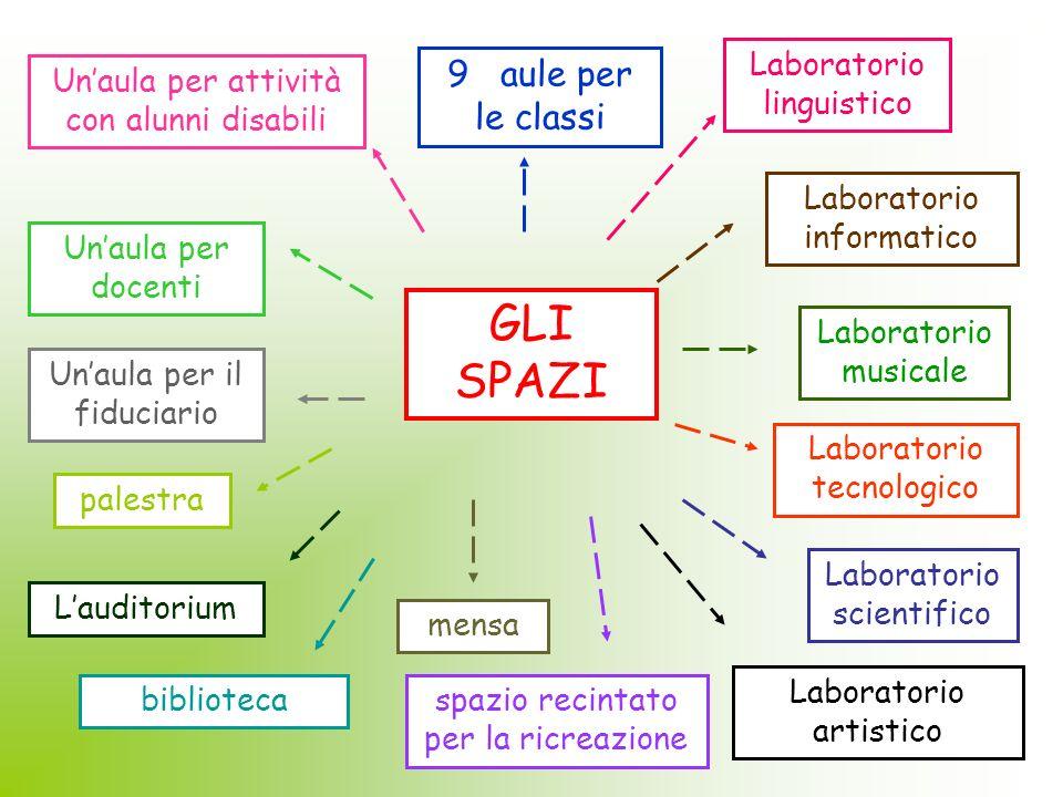 GLI SPAZI 9 aule per le classi Laboratorio linguistico