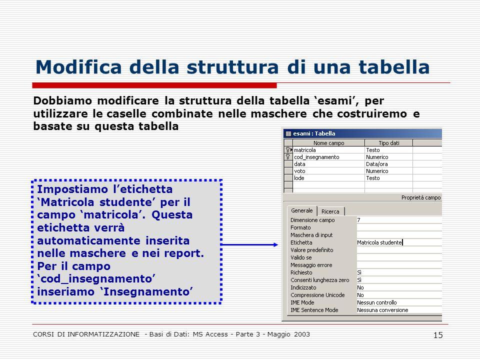 Modifica della struttura di una tabella