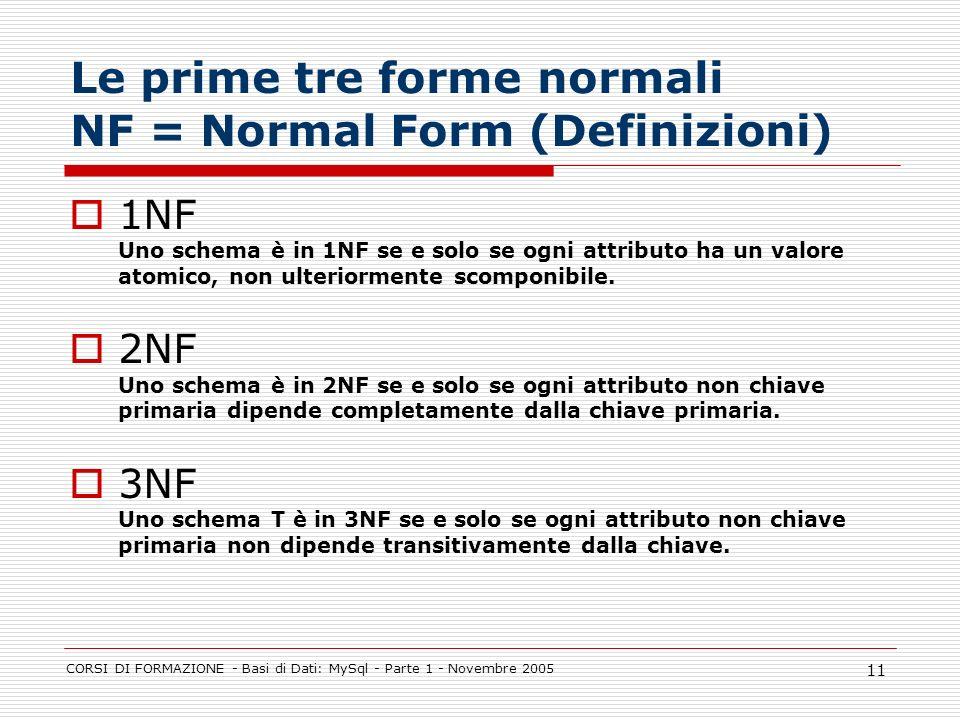 Le prime tre forme normali NF = Normal Form (Definizioni)