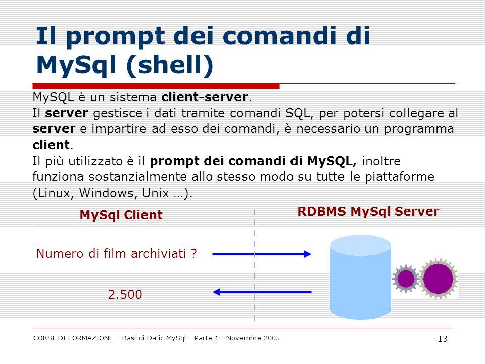 Il prompt dei comandi di MySql (shell)