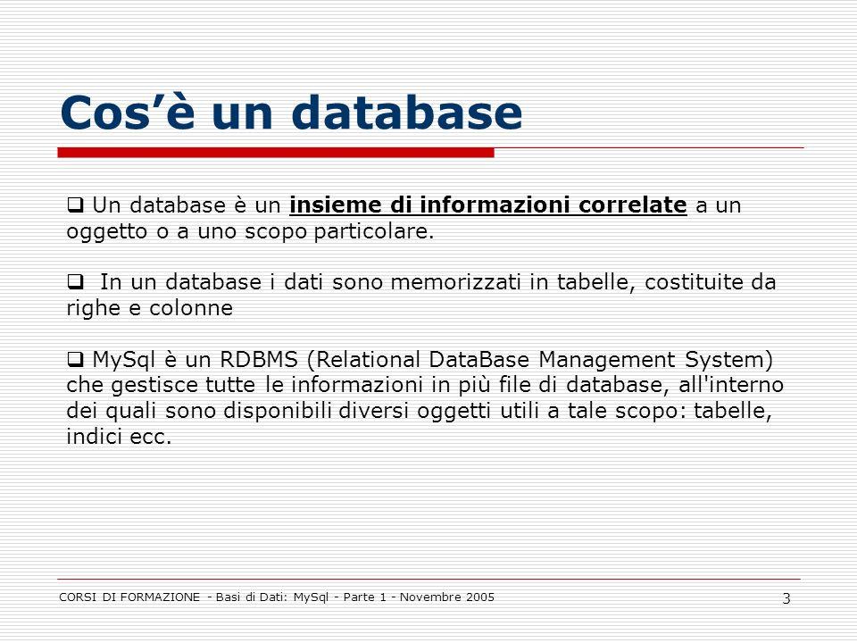 Cos'è un database Un database è un insieme di informazioni correlate a un oggetto o a uno scopo particolare.