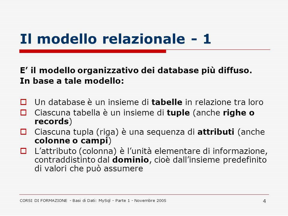 Il modello relazionale - 1
