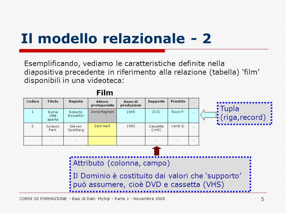Il modello relazionale - 2
