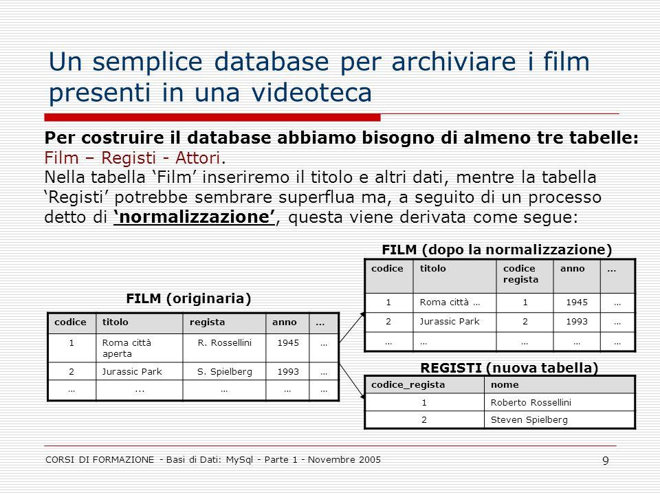 Un semplice database per archiviare i film presenti in una videoteca
