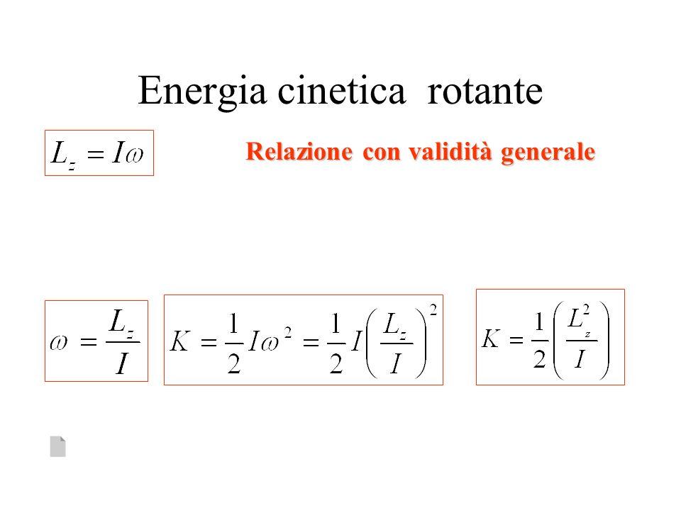 Energia cinetica rotante