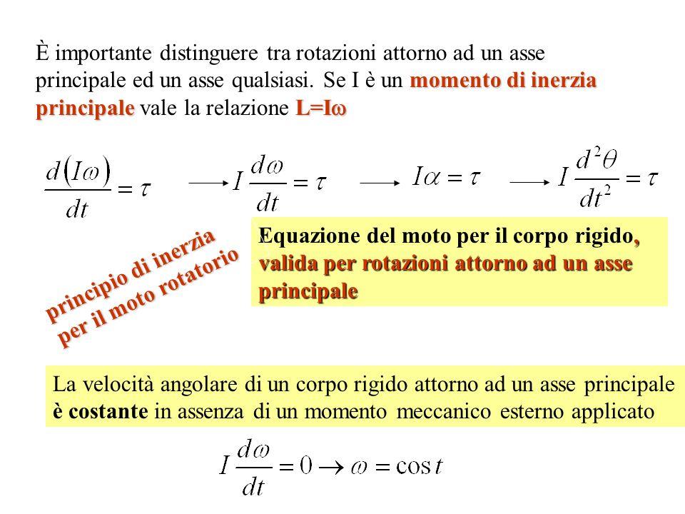 Principio di Inerzia per il moto rotatorio