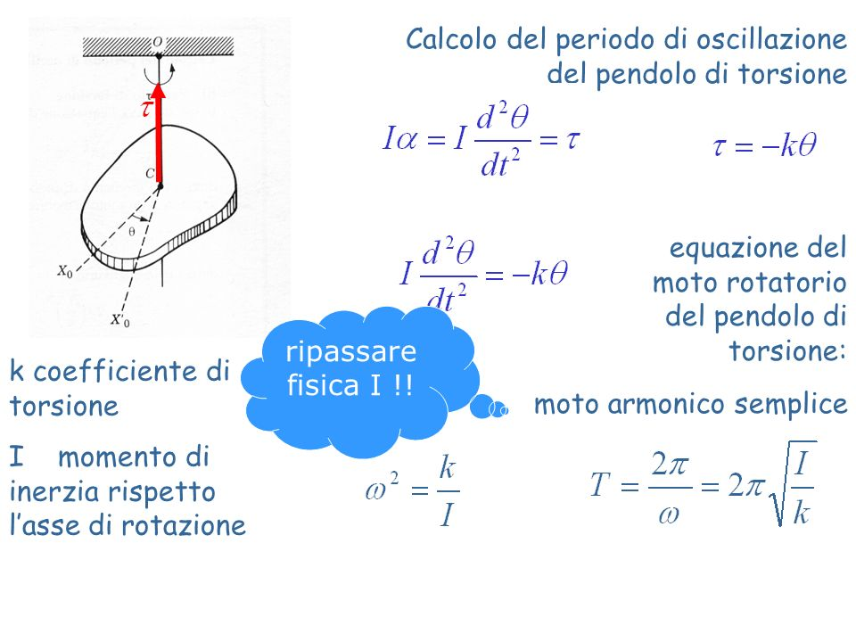 Calcolo del periodo di oscillazione del pendolo di torsione
