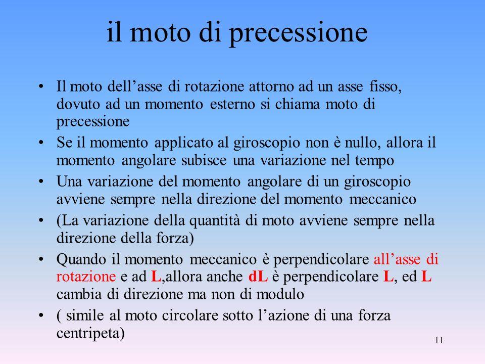 il moto di precessione Il moto dell'asse di rotazione attorno ad un asse fisso, dovuto ad un momento esterno si chiama moto di precessione.