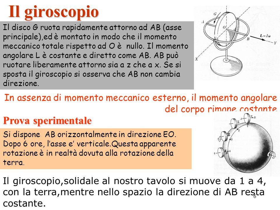 Il giroscopio Prova sperimentale