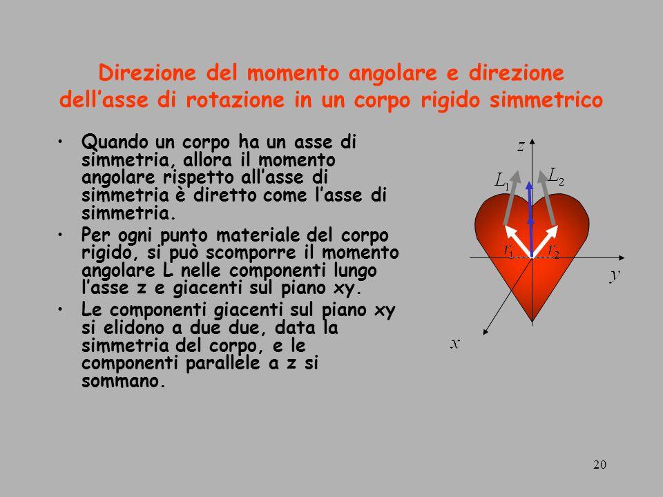 Direzione del momento angolare e direzione dell'asse di rotazione in un corpo rigido simmetrico
