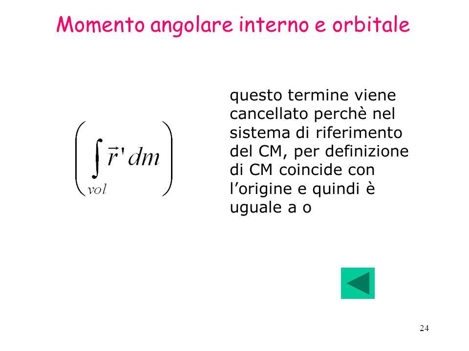 Momento angolare interno e orbitale