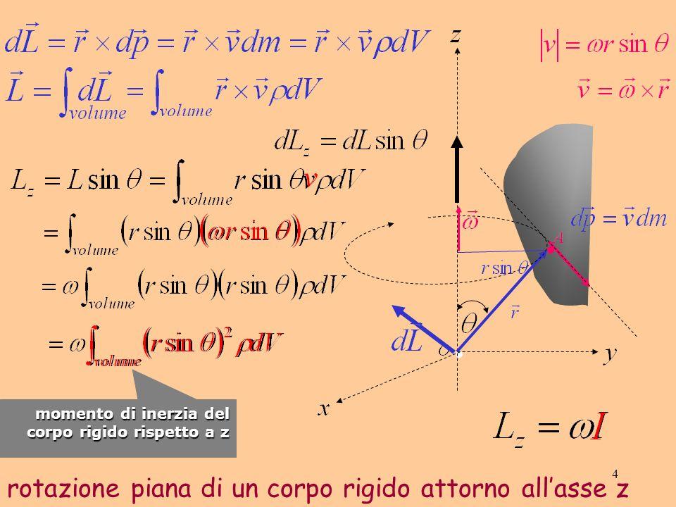 rotazione piana di un corpo rigido attorno all'asse z