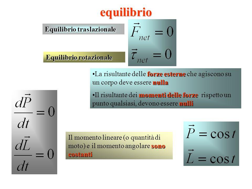 equilibrio Equilibrio traslazionale Equilibrio rotazionale